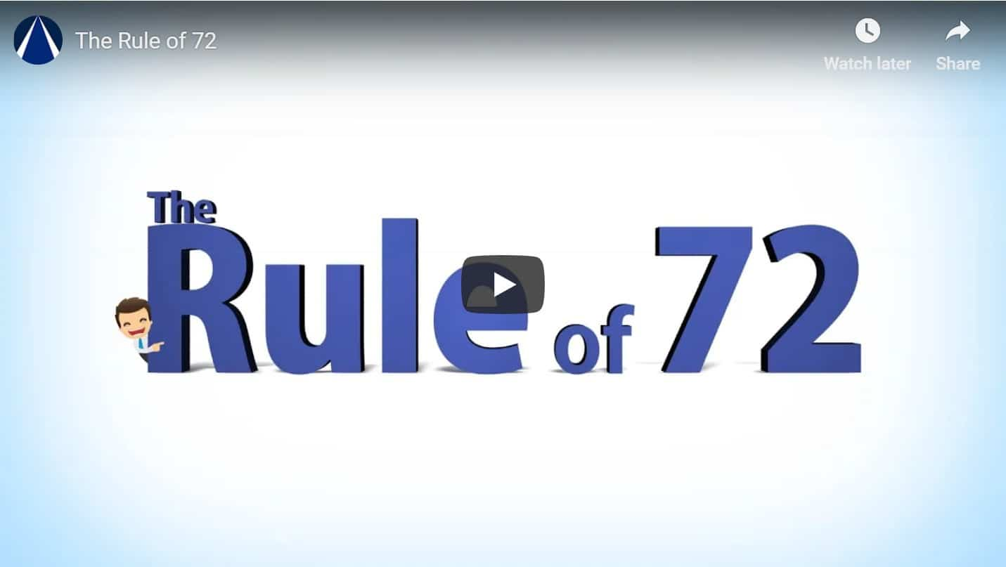 Rule Of 72 Money Raleigh & Wake Fores